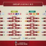 توقيت مباريات كاس العالم 2018 بتوقيت السعودية