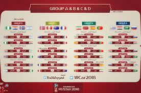 توقيت مباريات كاس العالم 2018 بتوقيت السعودية موقع فكرة