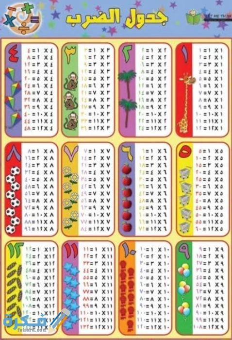 كيف أتعلم جدول الضرب بطريقة 7