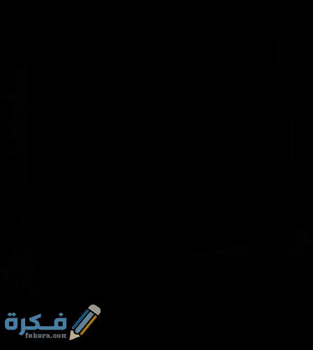 يعلم القرف افتراضية اطارات سوداء للكتابة بداخلها Comertinsaat Com