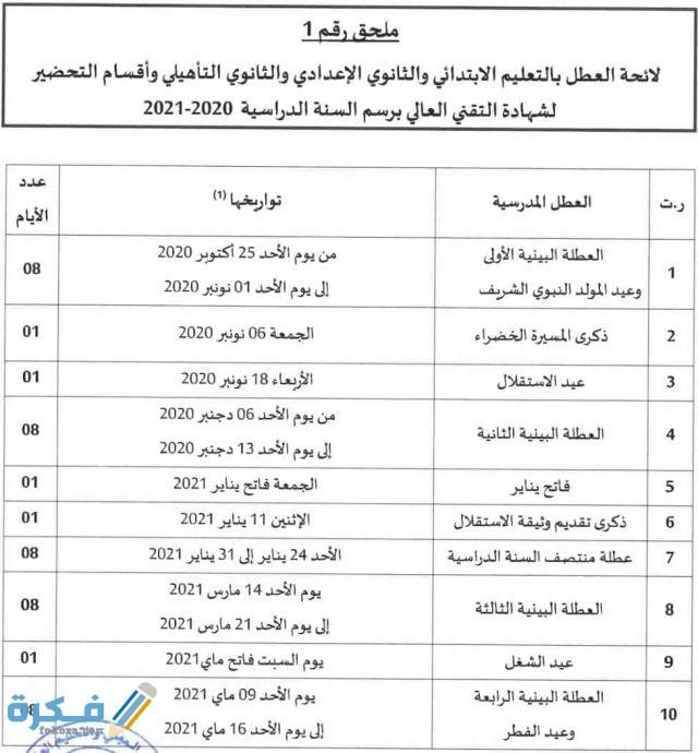 لائحه العطل المدرسية 2020 -2021 في المغرب