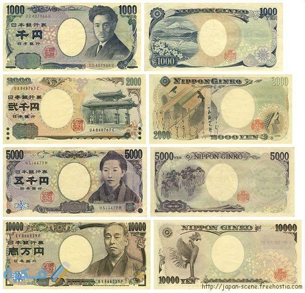 ما هو اسم عملة اليابان وفئاتها بالصور تاريخ عملة اليابان