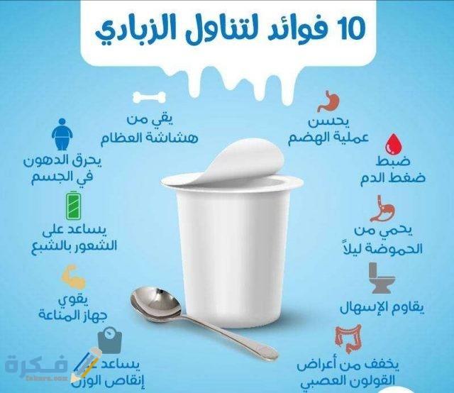 فوائد الزبادي للتخسيس وكيفية استخدامه في الأنظمة الغذائية الصحية