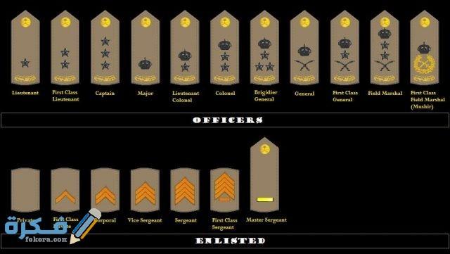 تفسير رؤية الرتب العسكرية في المنام