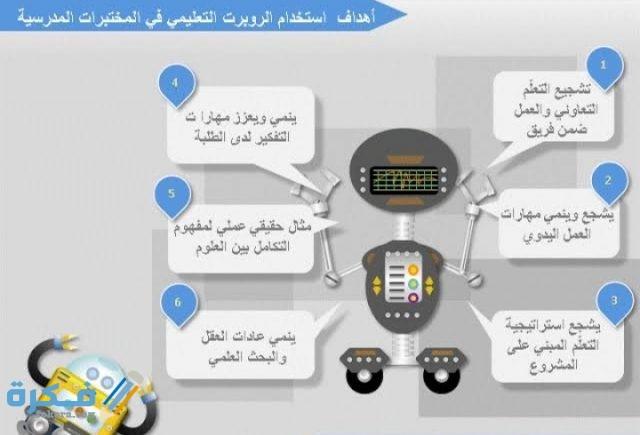 يُستخدم الروبوت التعليمي في عمل التجارب التعليمية ويشجع الطلاب على الابتكار والإبداع