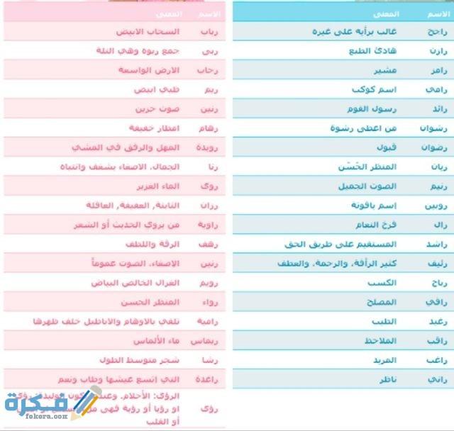 اسماء للفيس بوك بالانجليزي ومعناها بالعربي