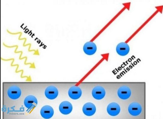 تتحرر إلكترونات من القصدير عندما يسقط عليه ضوء بنفسجي طوله الموجي mn 180 واقتران الشغل له يساوي ve 96.4 فتكون الطاقة الحركية للألكترونات تساوي