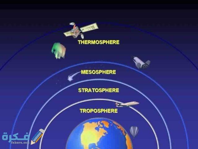 كيف يكتشف العلماء الفضاء من خارج الغلاف الجوي