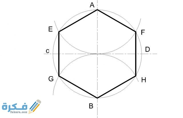 ما هي مساحة الشكل الثماني