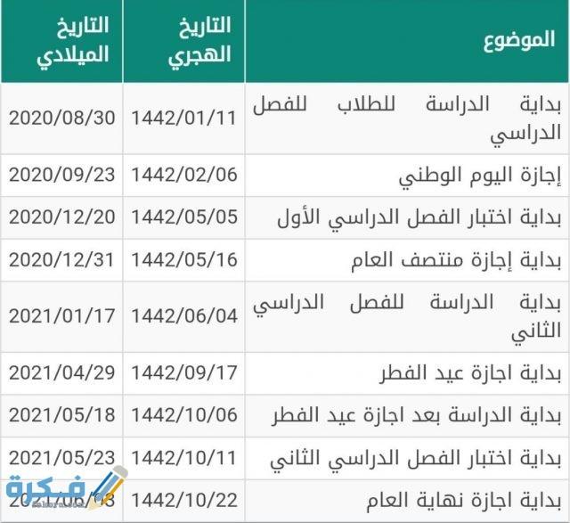 أوقات دوام وزارة التربية والتعليم في رمضان بالسعودية 1442 موقع فكرة