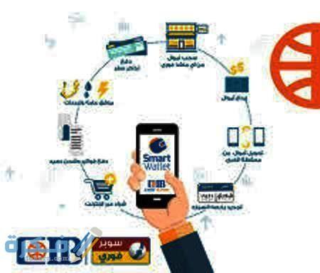 خدمات خدمة الإنترنت البنكية Cib Online Banking