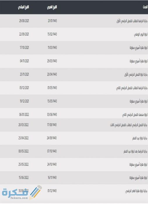 جدول مواعيد اجازات العام الدراسي 1443 في السعودية